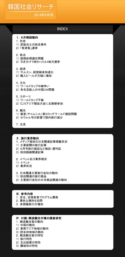 2014-6월-리서치-목차-리스트-497x1024